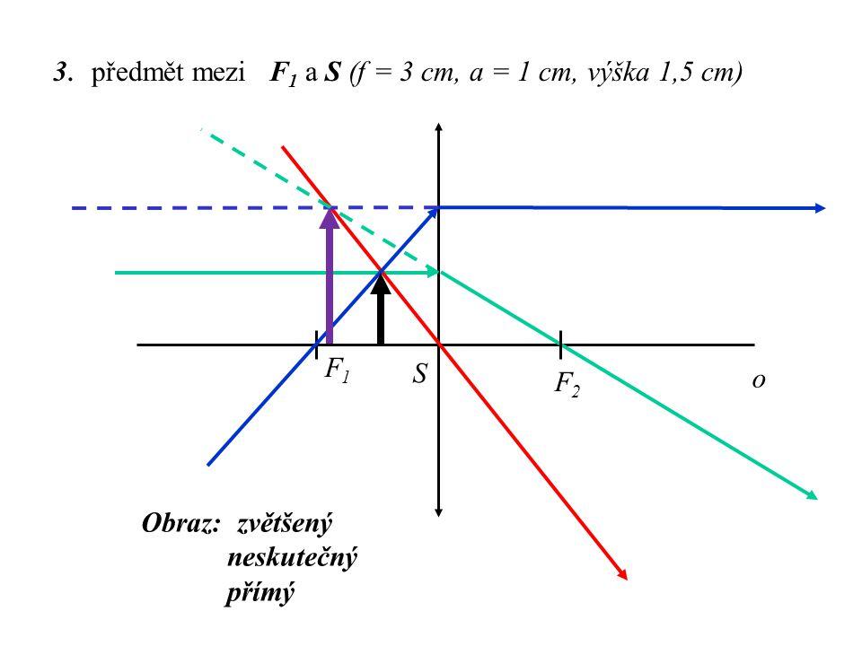3. předmět mezi F1 a S (f = 3 cm, a = 1 cm, výška 1,5 cm)