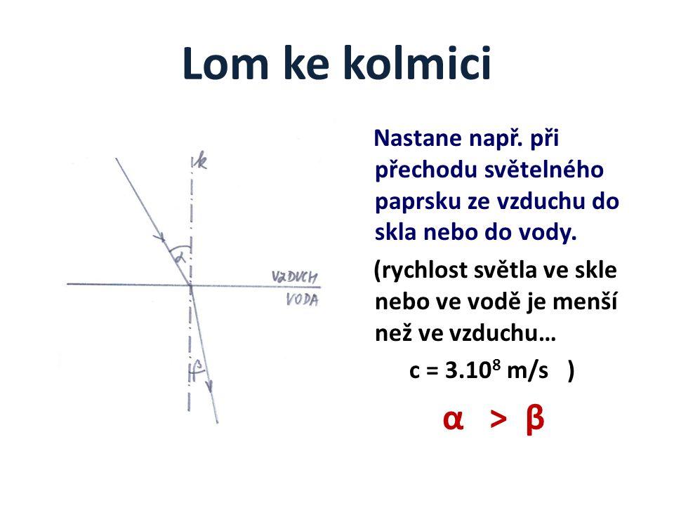 Lom ke kolmici Nastane např. při přechodu světelného paprsku ze vzduchu do skla nebo do vody.