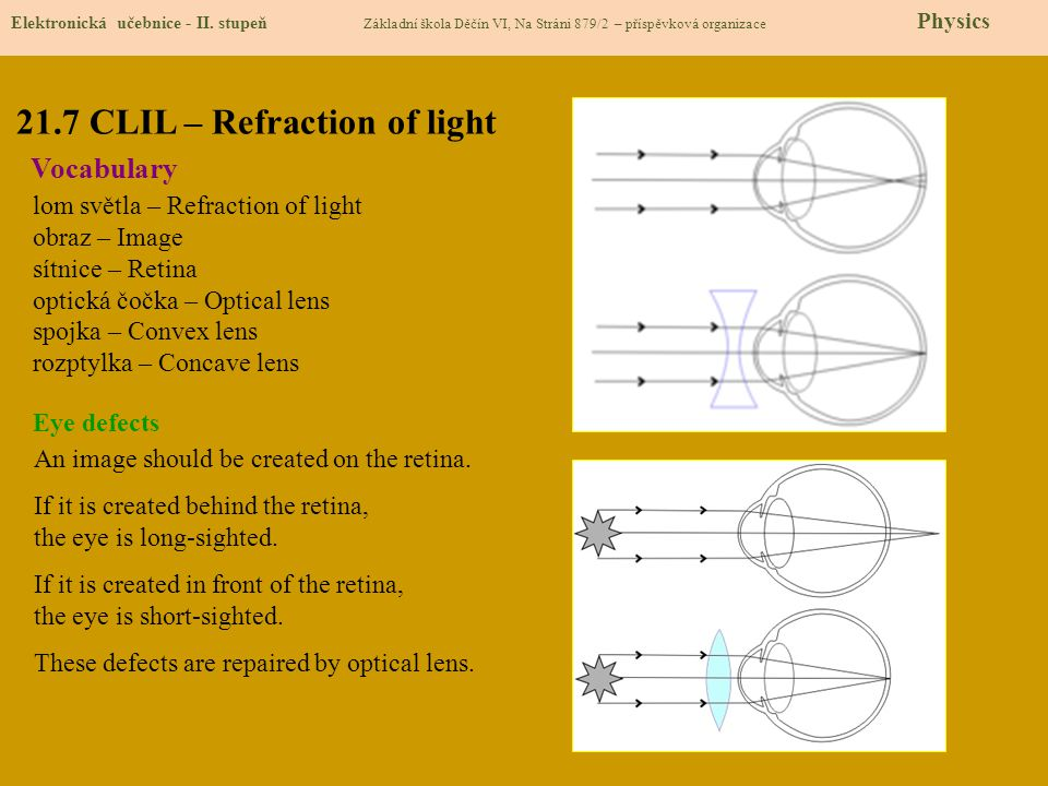 21.7 CLIL – Refraction of light