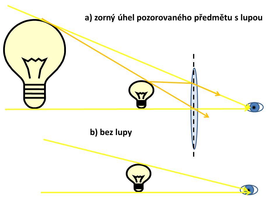 a) zorný úhel pozorovaného předmětu s lupou