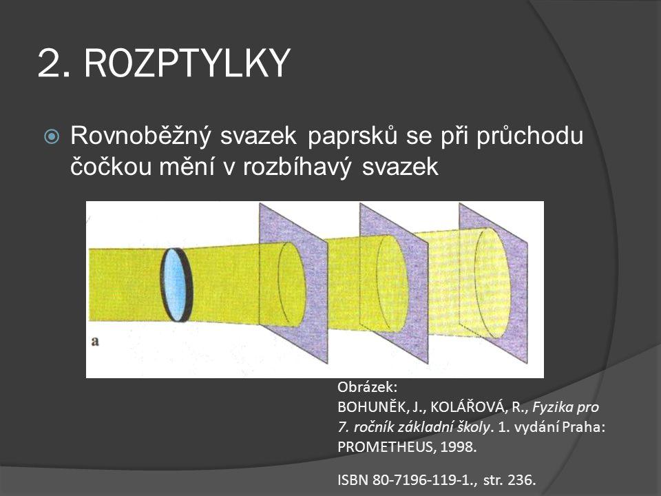 2. ROZPTYLKY Rovnoběžný svazek paprsků se při průchodu čočkou mění v rozbíhavý svazek. Obrázek: