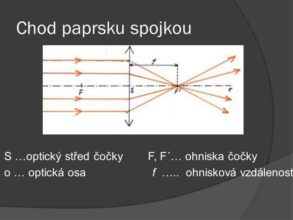Chod paprsku spojkou S …optický střed čočky F, F´… ohniska čočky