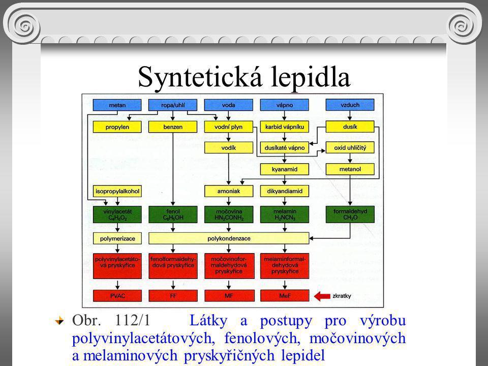 Syntetická lepidla Obr.