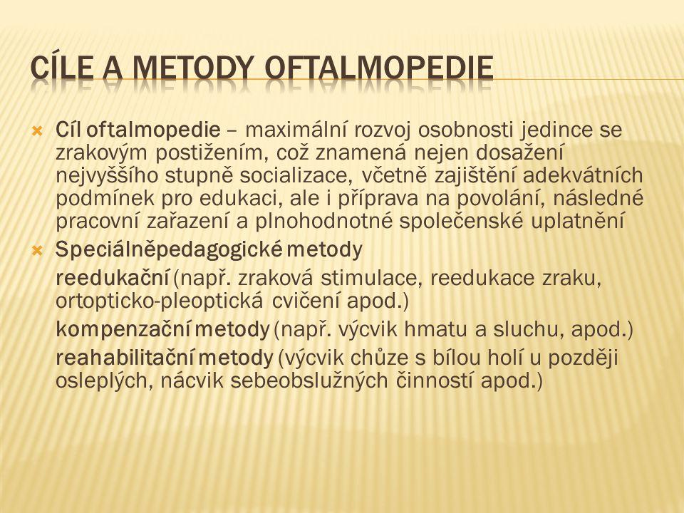 Cíle a metody oftalmopedie