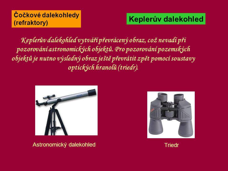 Čočkové dalekohledy (refraktory) Keplerův dalekohled.