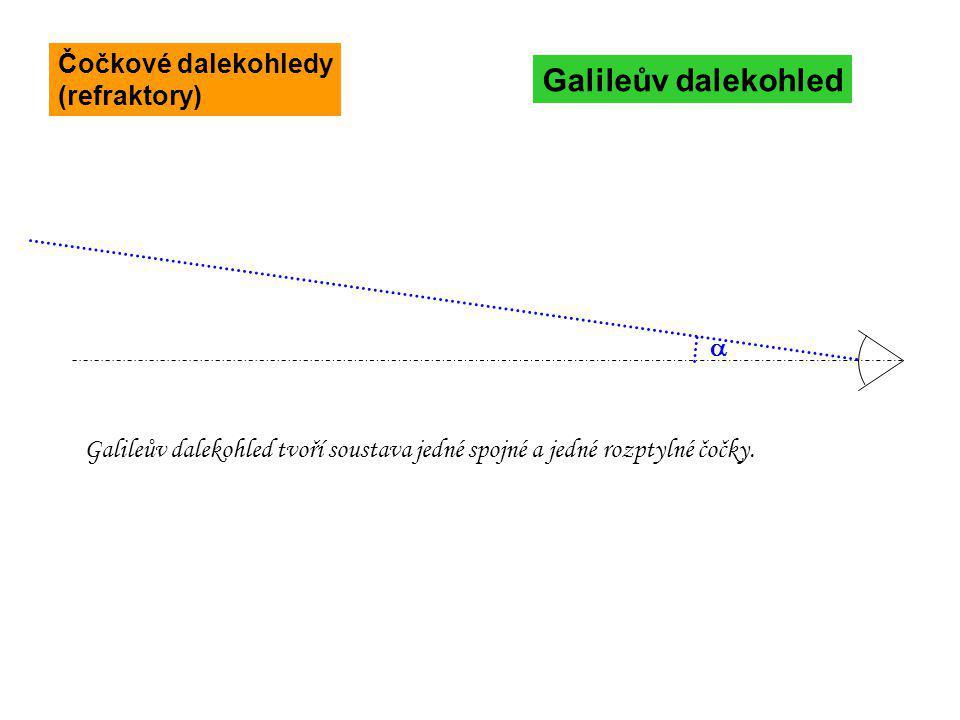 Galileův dalekohled Čočkové dalekohledy (refraktory) a
