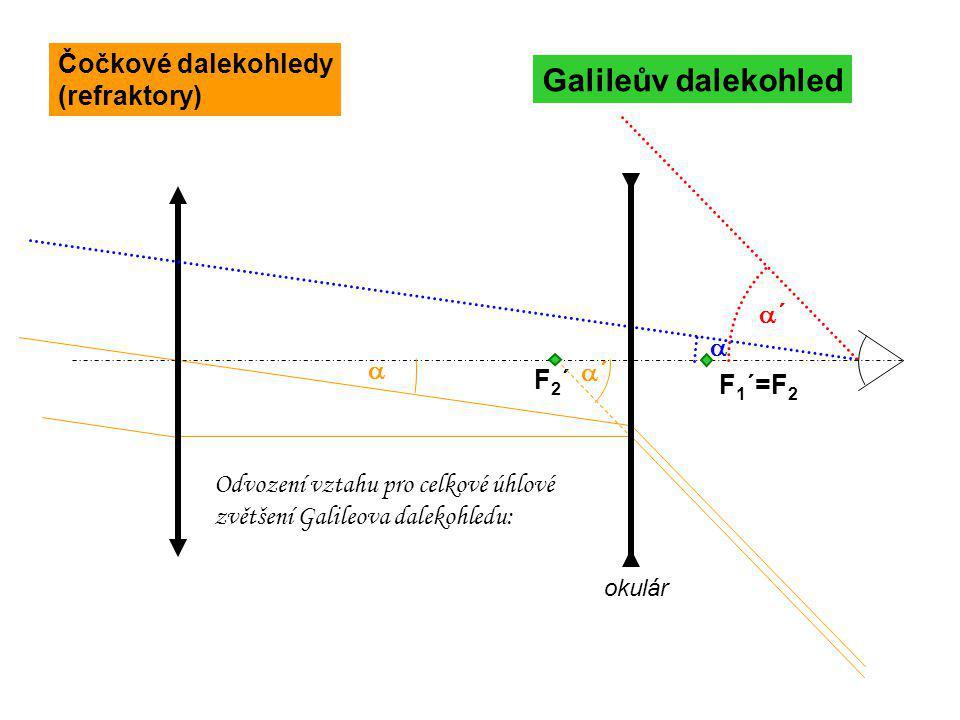 Galileův dalekohled Čočkové dalekohledy (refraktory) a´ a a a´ F2´