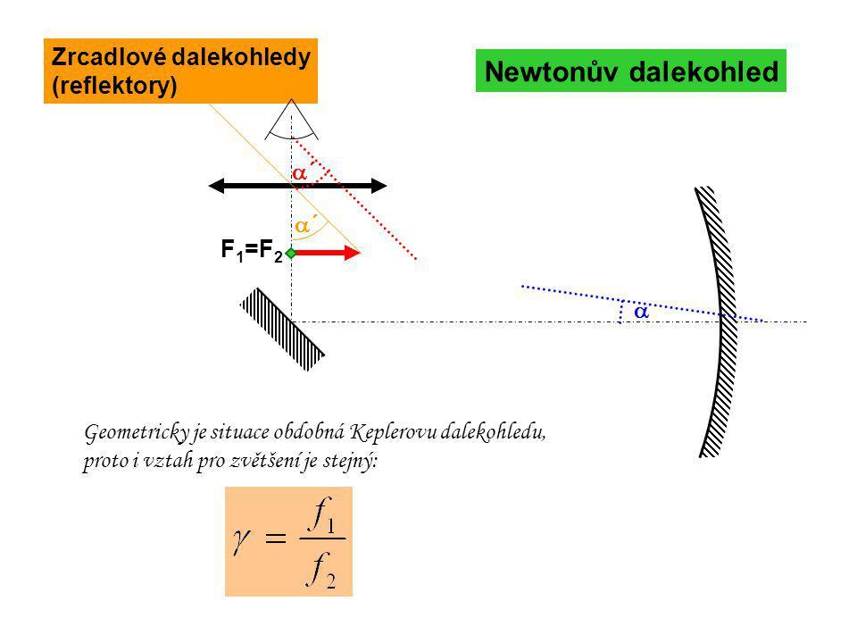 Newtonův dalekohled Zrcadlové dalekohledy (reflektory) a´ a´ F1=F2 a