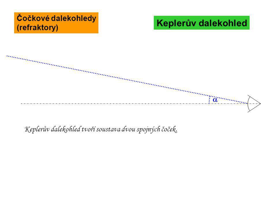 Keplerův dalekohled Čočkové dalekohledy (refraktory) a