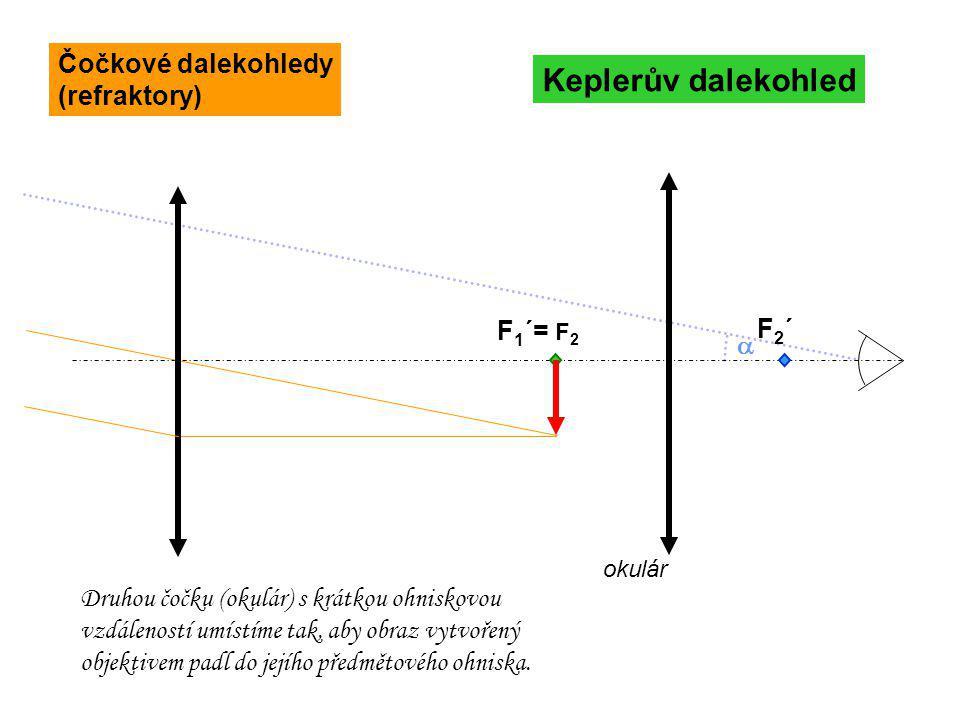 Keplerův dalekohled Čočkové dalekohledy (refraktory) F1´= F2 F2´ a