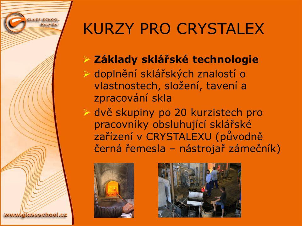 KURZY PRO CRYSTALEX Základy sklářské technologie