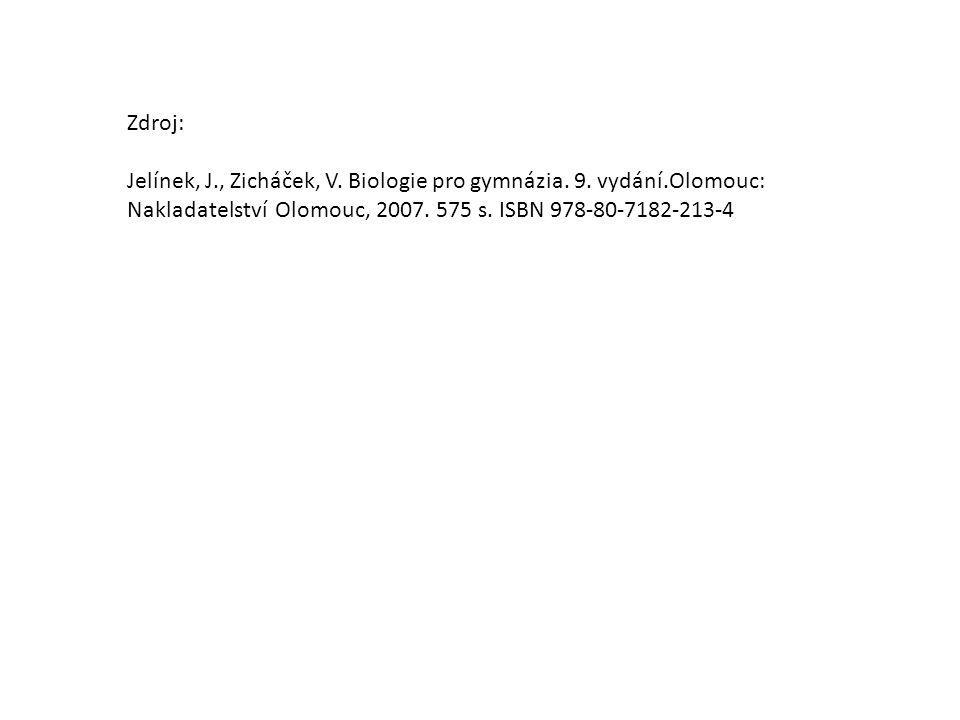 Zdroj: Jelínek, J., Zicháček, V. Biologie pro gymnázia.