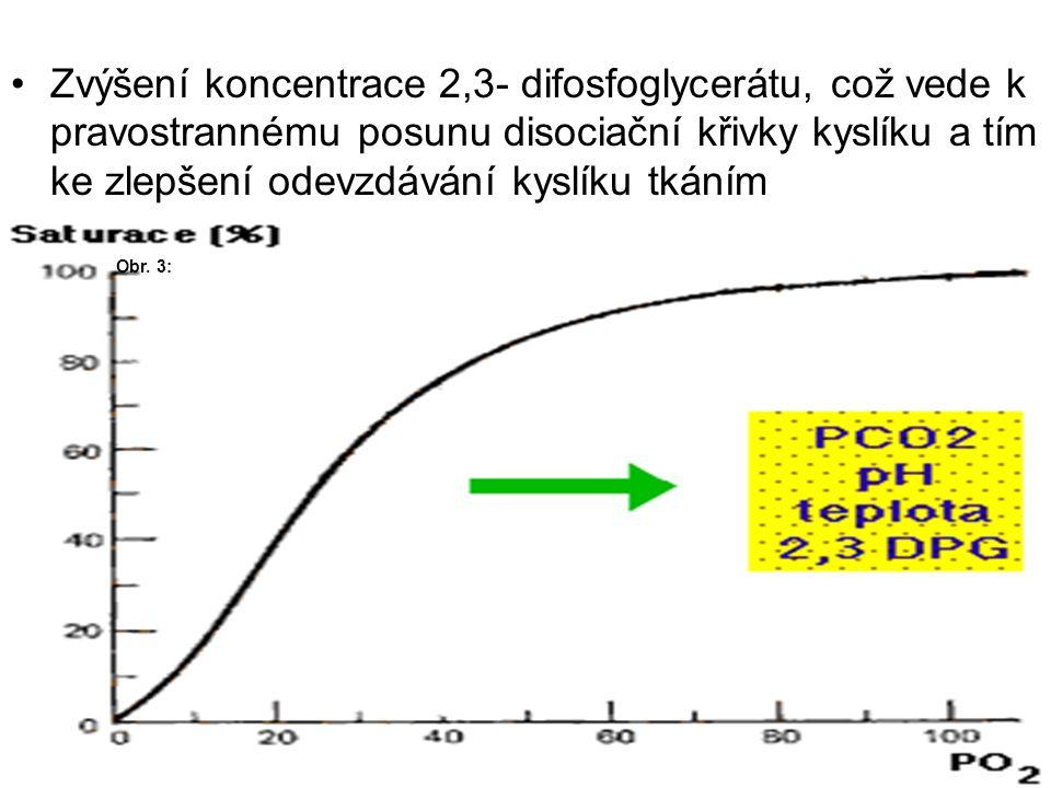 Zvýšení koncentrace 2,3- difosfoglycerátu, což vede k pravostrannému posunu disociační křivky kyslíku a tím ke zlepšení odevzdávání kyslíku tkáním
