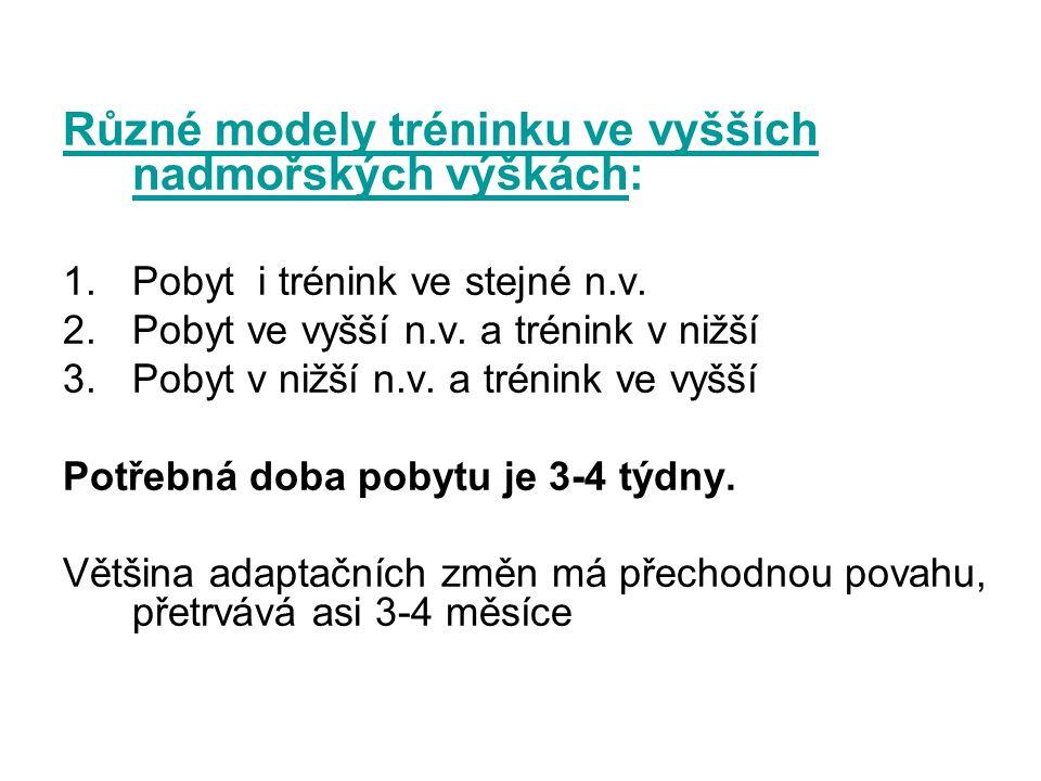 Různé modely tréninku ve vyšších nadmořských výškách: