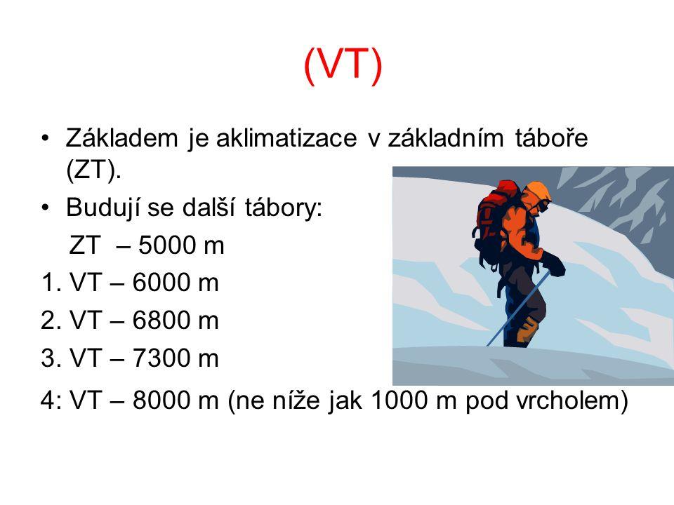 (VT) Základem je aklimatizace v základním táboře (ZT).