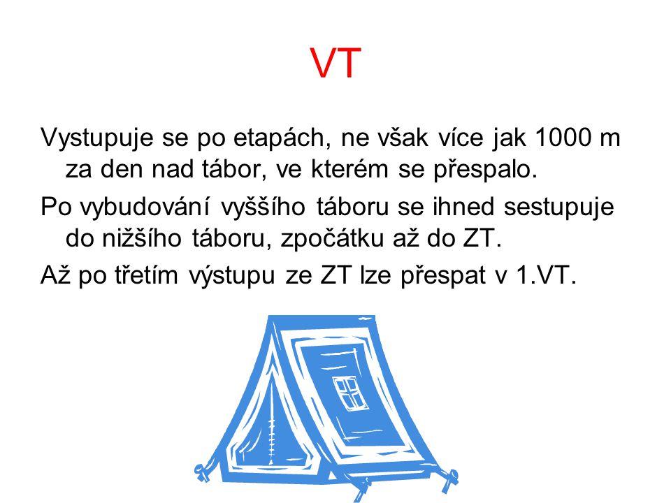VT Vystupuje se po etapách, ne však více jak 1000 m za den nad tábor, ve kterém se přespalo.