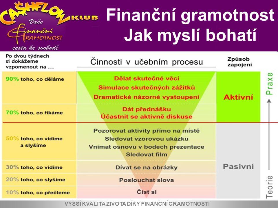 Finanční gramotnost Jak myslí bohatí