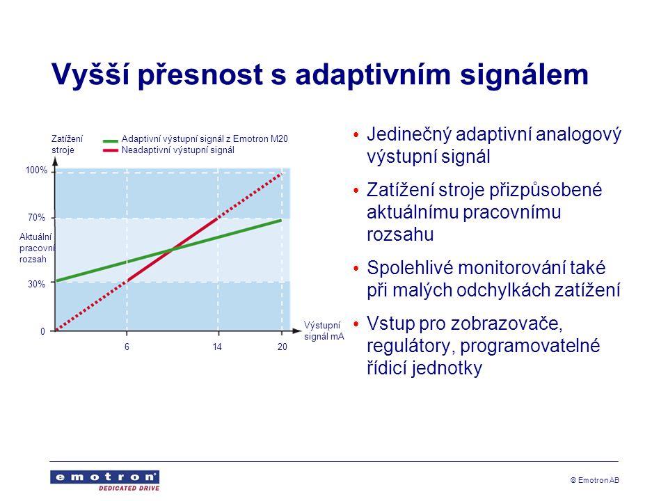 Vyšší přesnost s adaptivním signálem