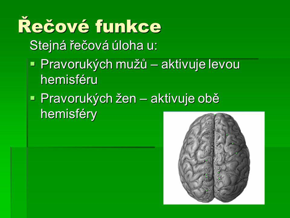 Řečové funkce Stejná řečová úloha u:
