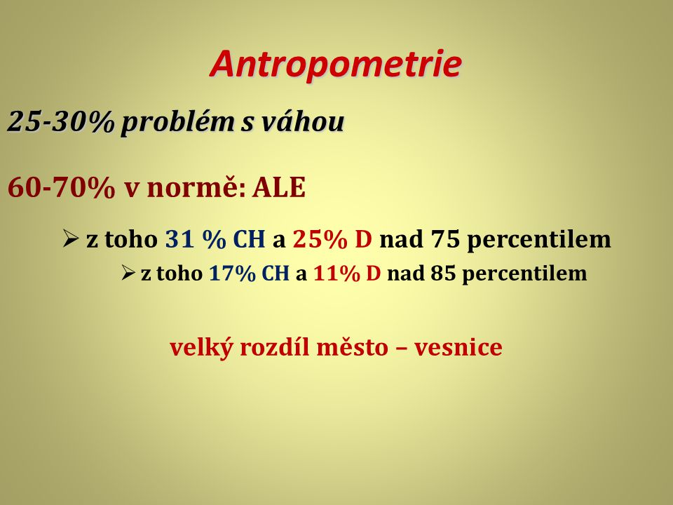 Antropometrie 25-30% problém s váhou 60-70% v normě: ALE