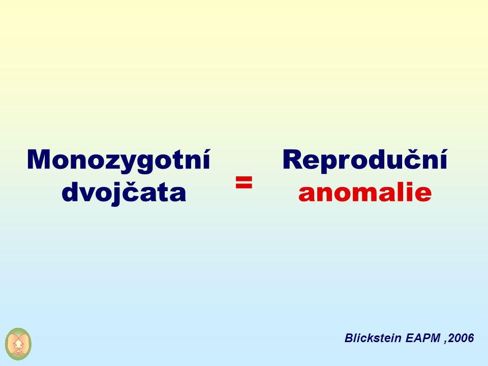 Monozygotní dvojčata Reproduční anomalie = Blickstein EAPM ,2006