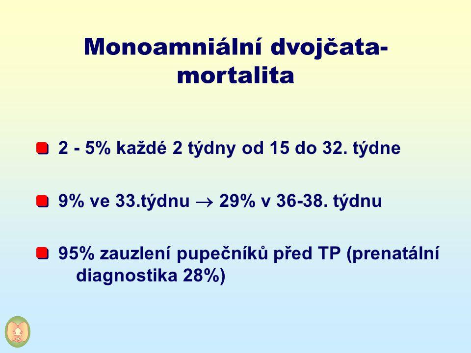 Monoamniální dvojčata- mortalita