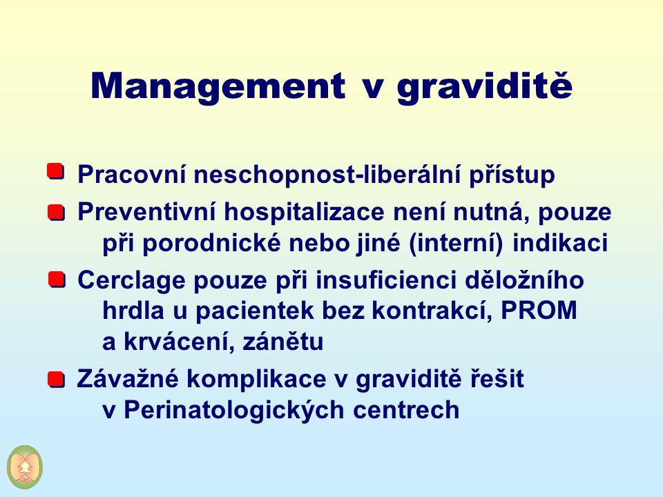 Management v graviditě