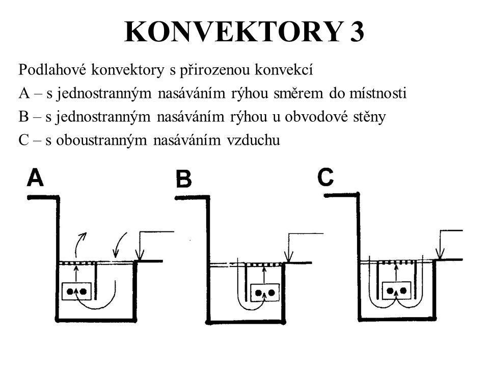 KONVEKTORY 3 Podlahové konvektory s přirozenou konvekcí