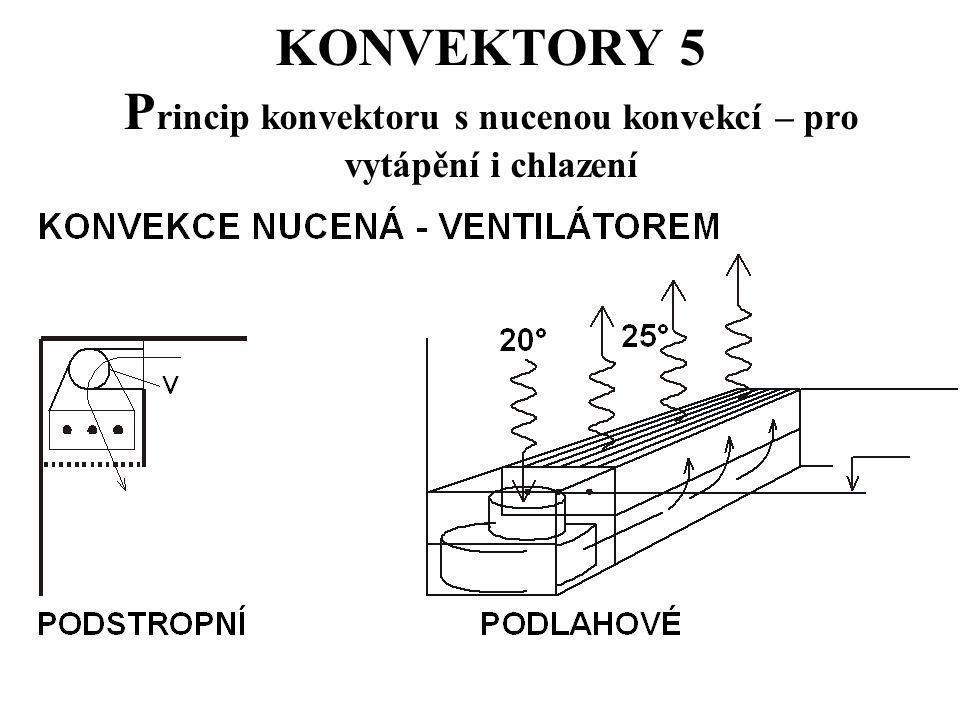KONVEKTORY 5 Princip konvektoru s nucenou konvekcí – pro vytápění i chlazení