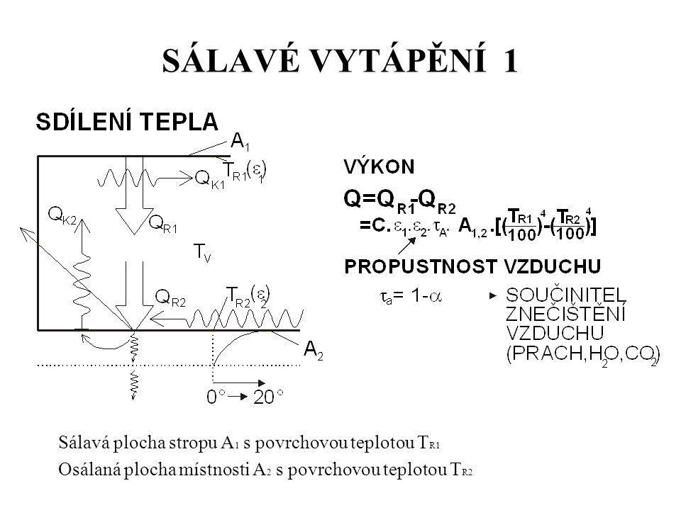 SÁLAVÉ VYTÁPĚNÍ 1 Sálavá plocha stropu A1 s povrchovou teplotou TR1
