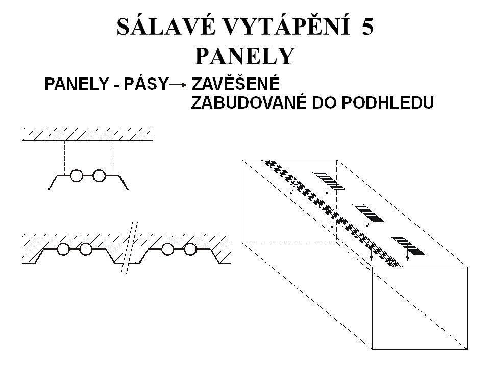 SÁLAVÉ VYTÁPĚNÍ 5 PANELY