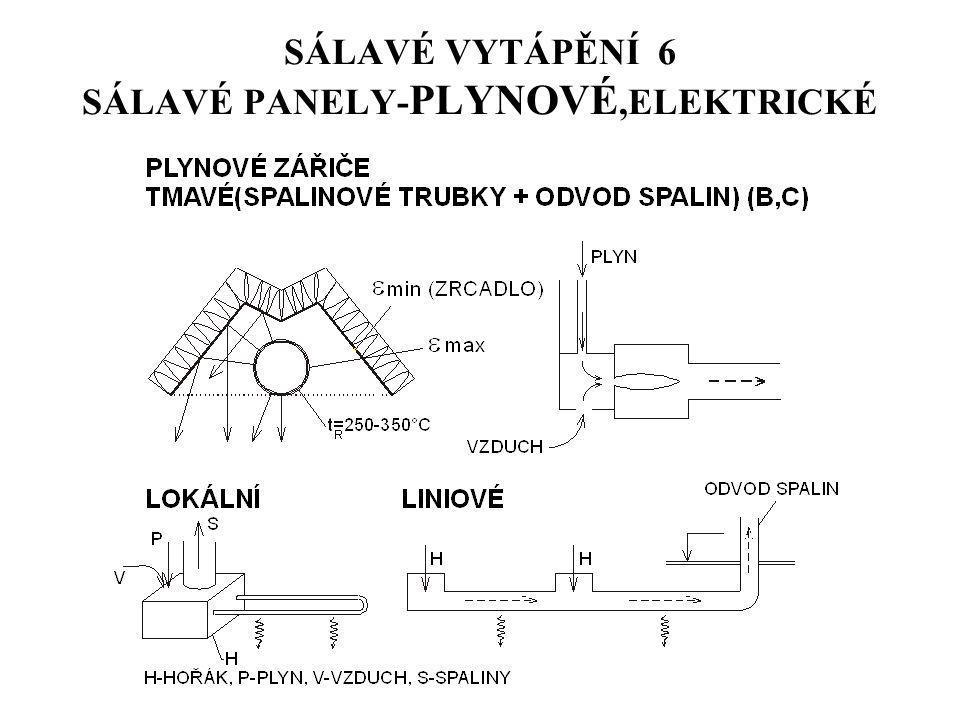 SÁLAVÉ VYTÁPĚNÍ 6 SÁLAVÉ PANELY-PLYNOVÉ,ELEKTRICKÉ