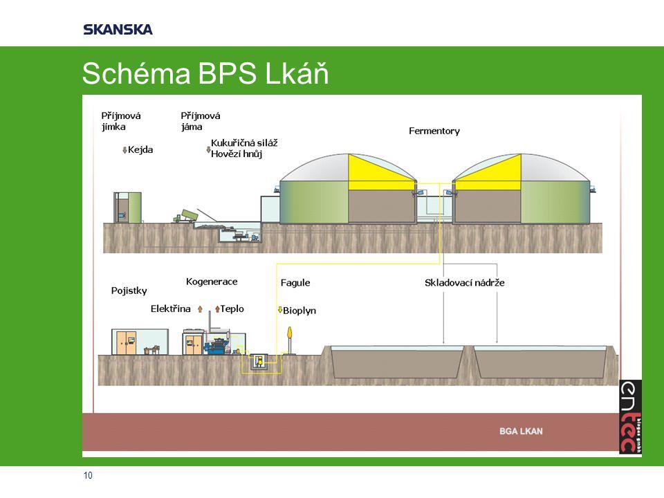 Schéma BPS Lkáň