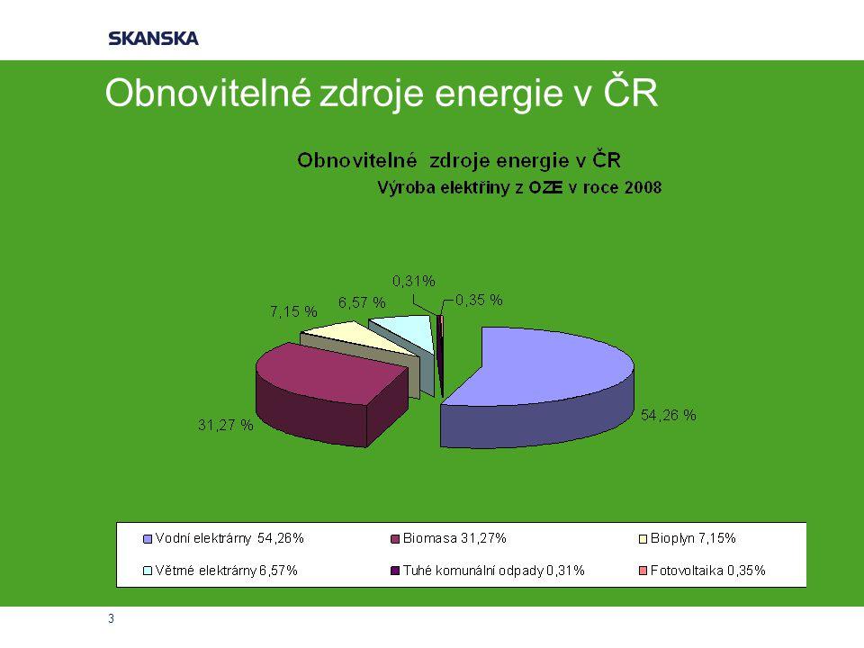 Obnovitelné zdroje energie v ČR