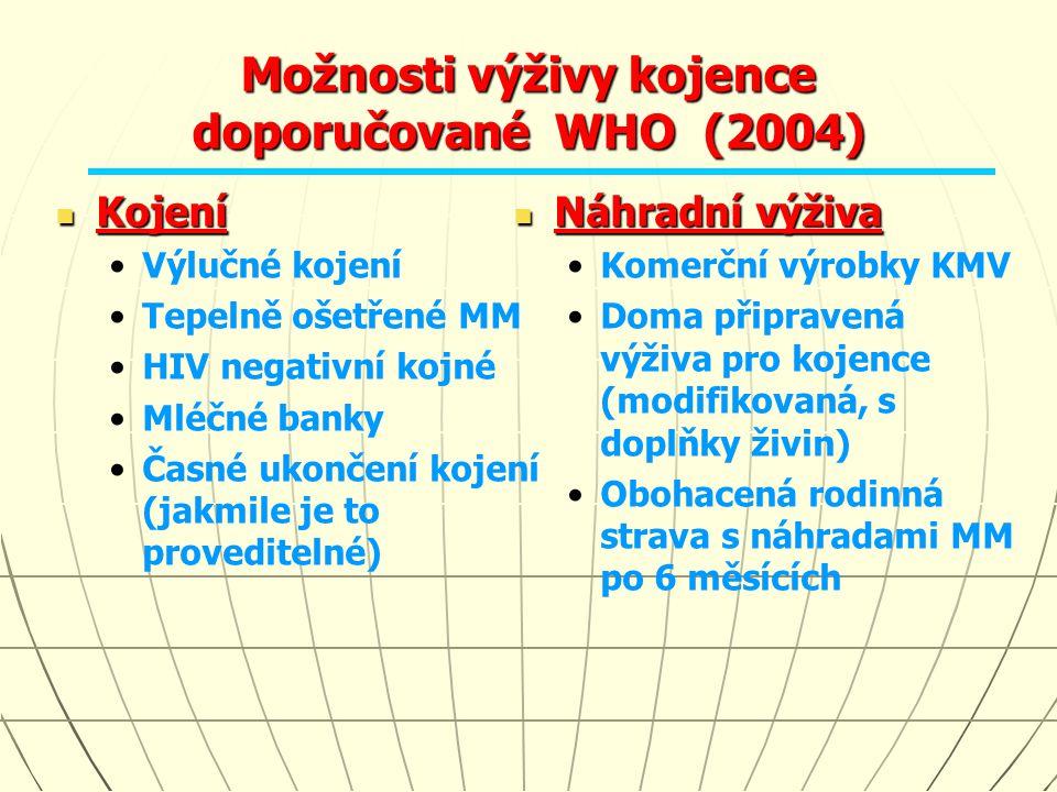 Možnosti výživy kojence doporučované WHO (2004)
