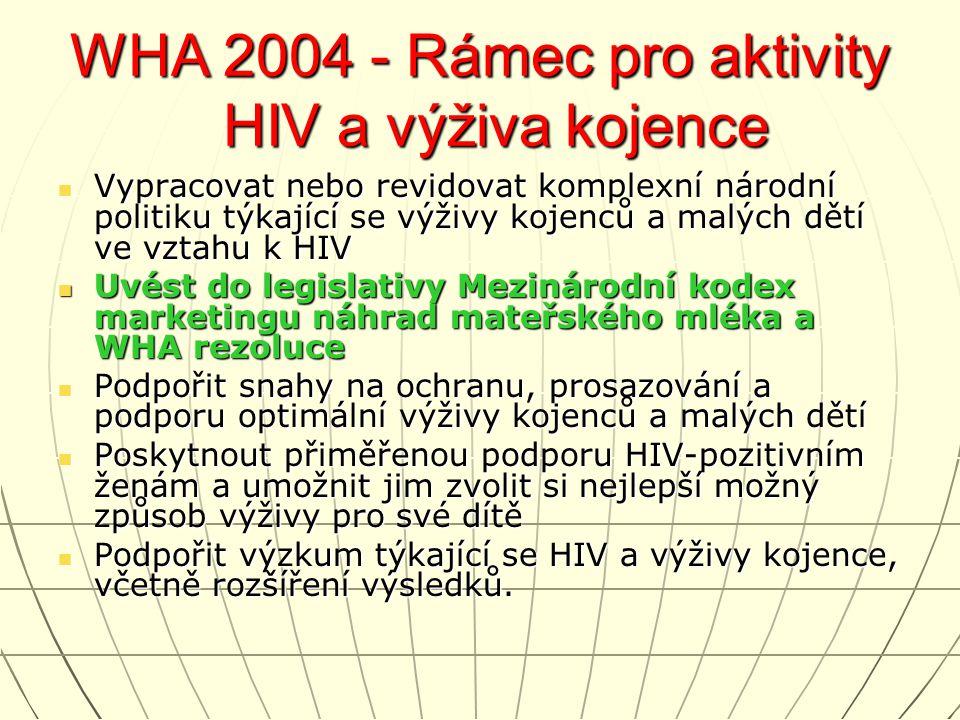 WHA 2004 - Rámec pro aktivity HIV a výživa kojence