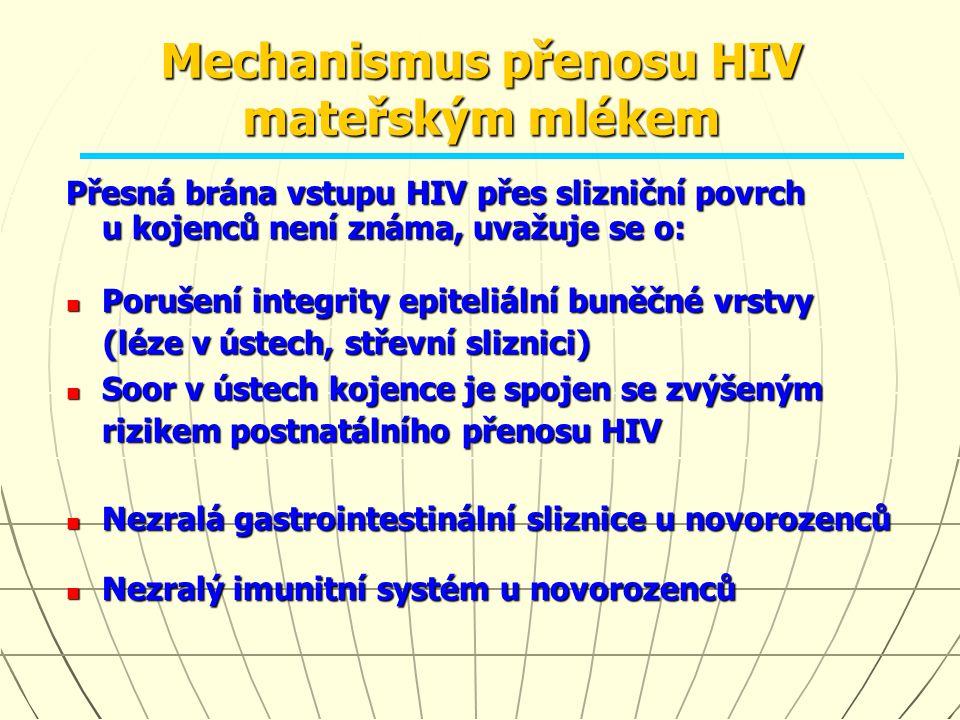 Mechanismus přenosu HIV mateřským mlékem
