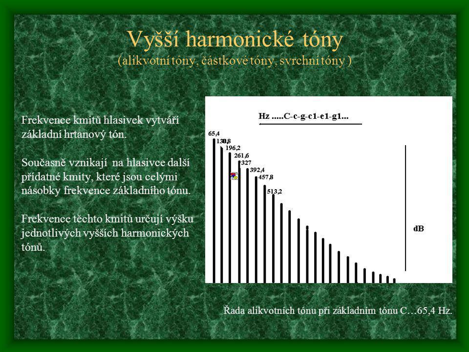 Vyšší harmonické tóny (alikvotní tóny, částkové tóny, svrchní tóny )