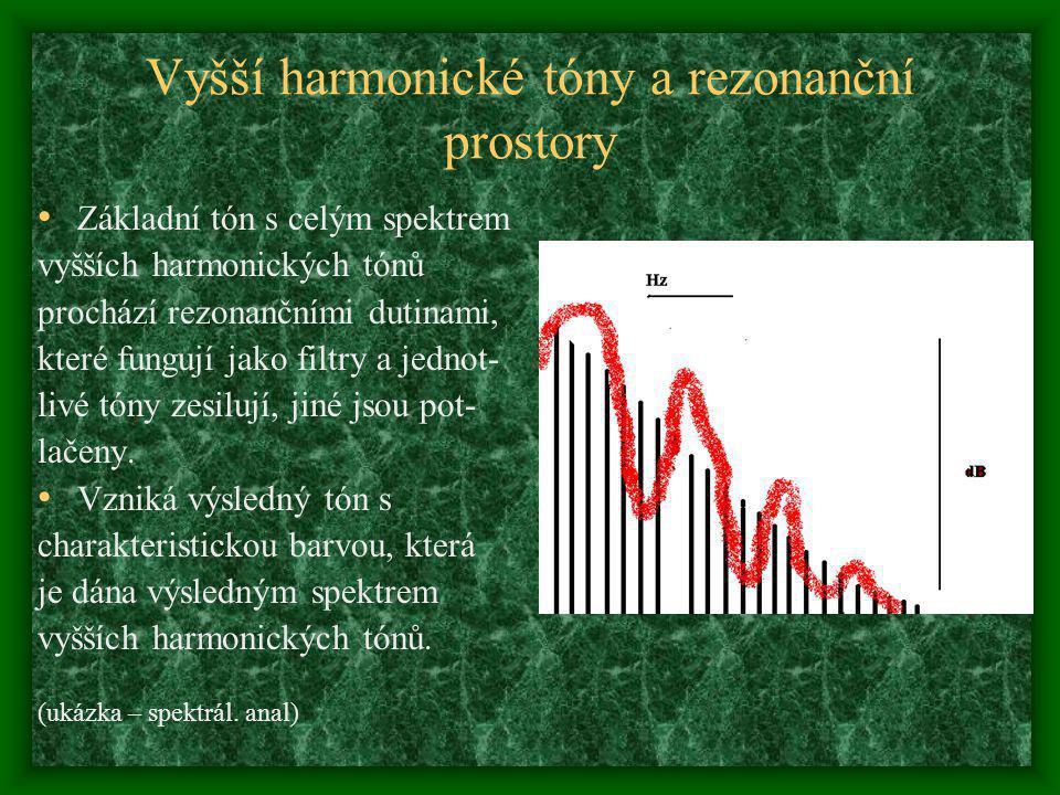 Vyšší harmonické tóny a rezonanční prostory