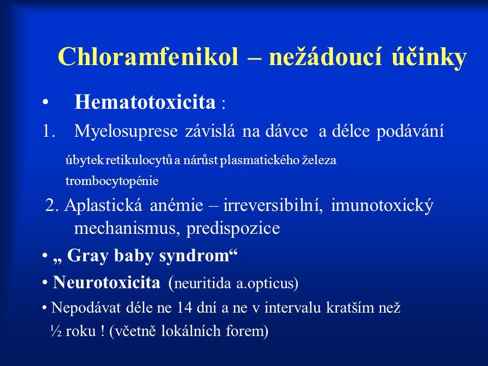 Chloramfenikol – nežádoucí účinky