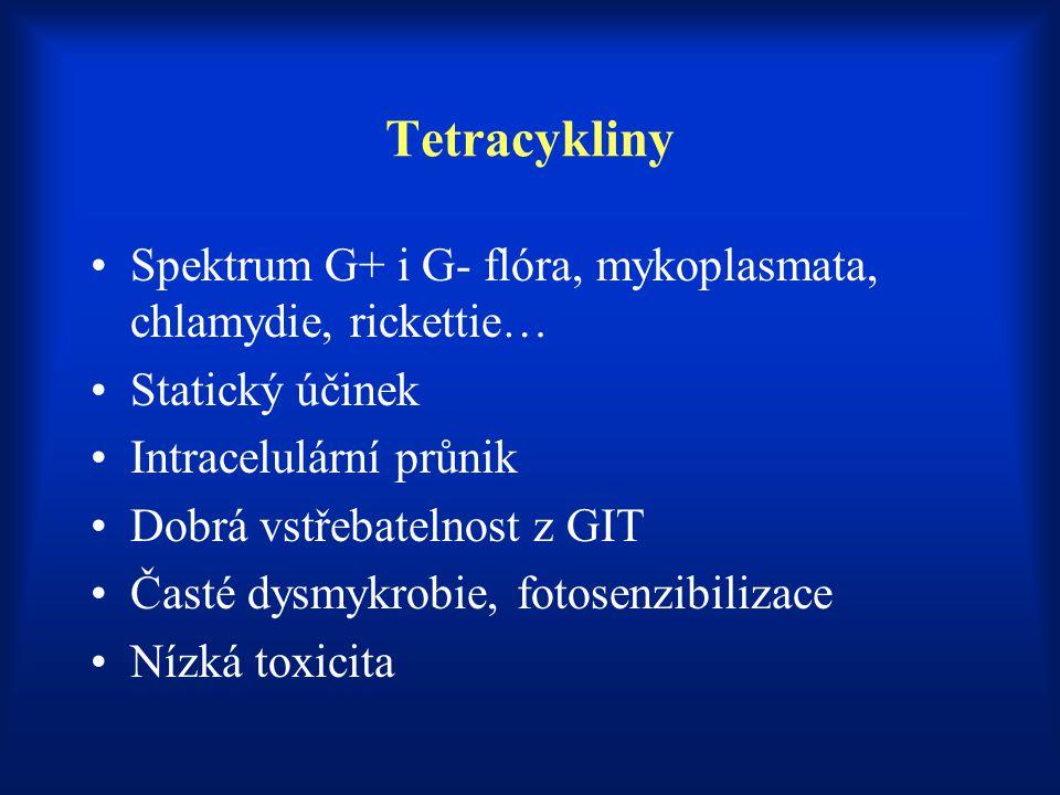 Tetracykliny Spektrum G+ i G- flóra, mykoplasmata, chlamydie, rickettie… Statický účinek. Intracelulární průnik.