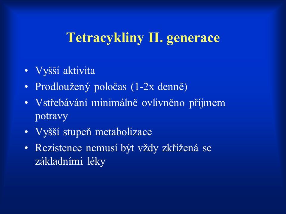 Tetracykliny II. generace