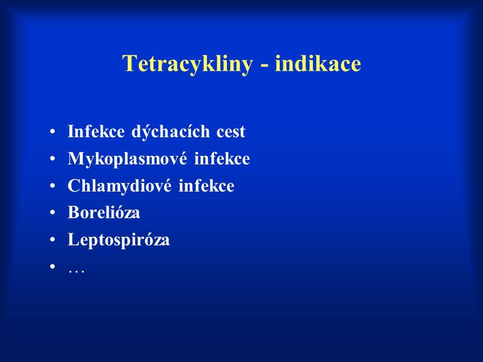 Tetracykliny - indikace