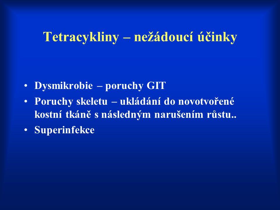 Tetracykliny – nežádoucí účinky