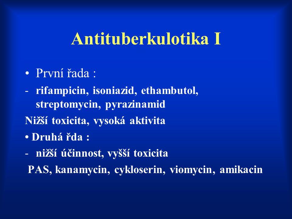 Antituberkulotika I První řada :
