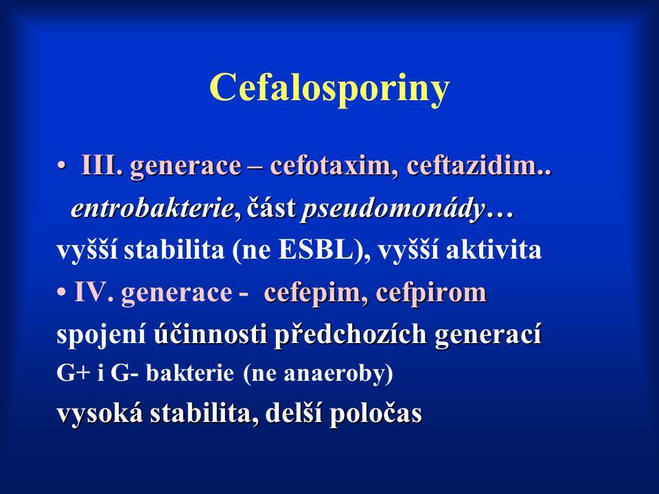 Cefalosporiny III. generace – cefotaxim, ceftazidim..