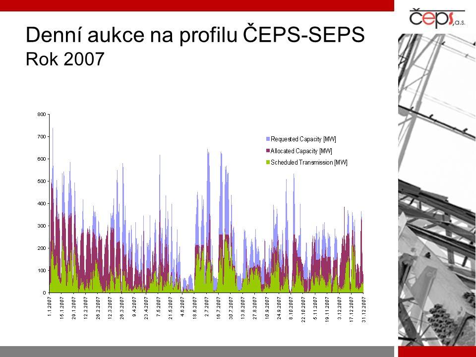 Denní aukce na profilu ČEPS-SEPS Rok 2007