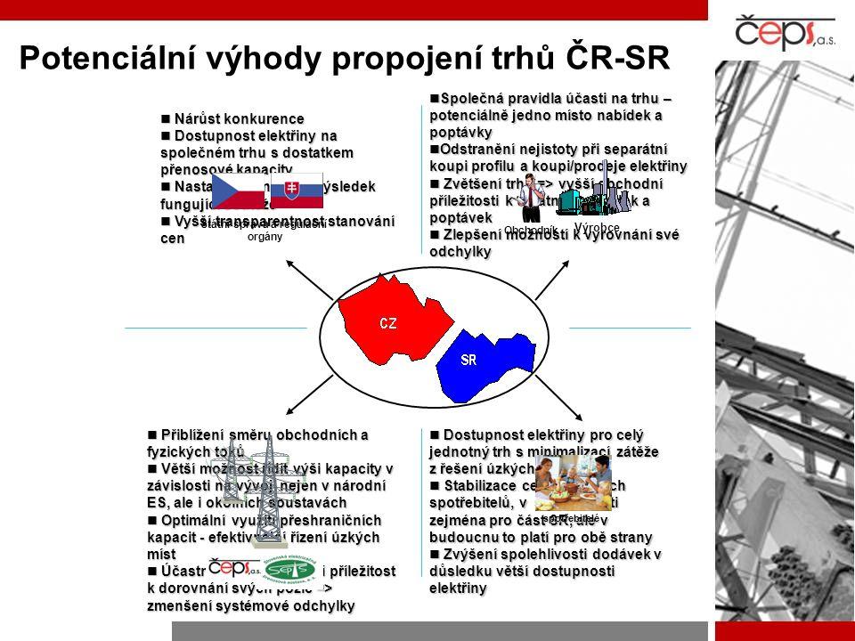 Potenciální výhody propojení trhů ČR-SR