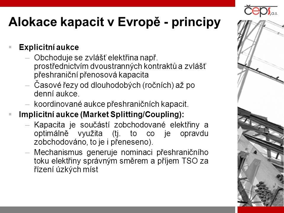 Alokace kapacit v Evropě - principy