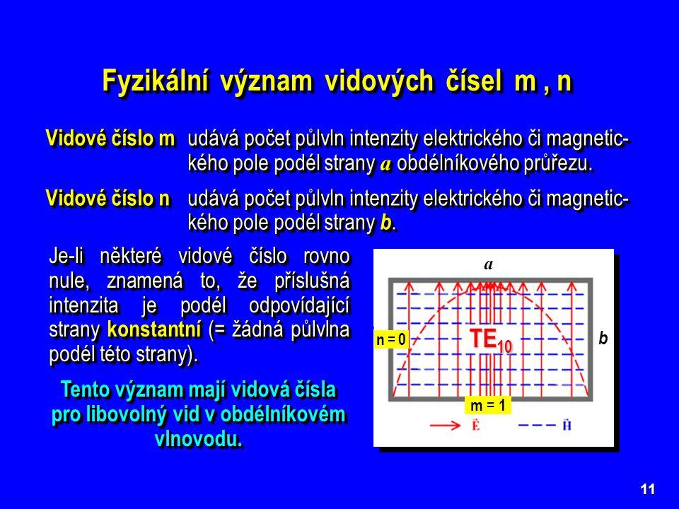 Fyzikální význam vidových čísel m , n